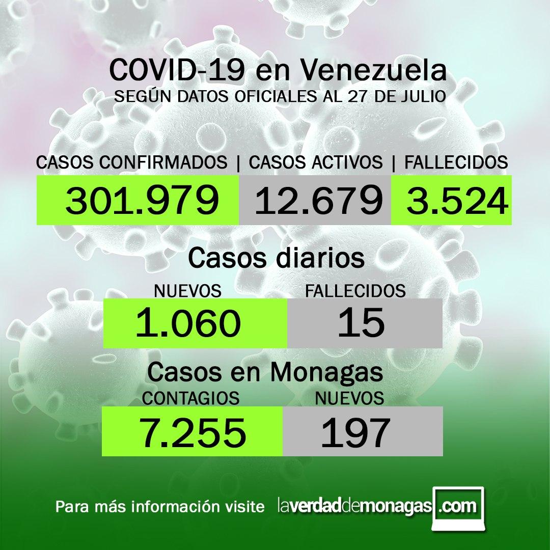 covid 19 en venezuela 197 casos en monagas este martes 27 de julio de 2021 laverdaddemonagas.com flyer 2707
