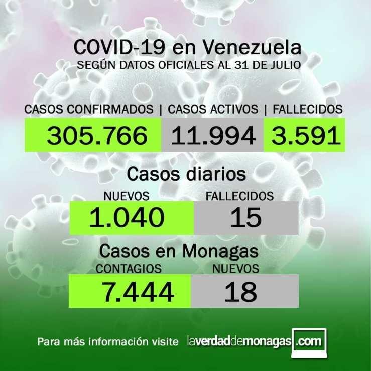 covid 19 en venezuela 18 casos en monagas este sabado 31 de julio de 2021 laverdaddemonagas.com flyer 3107