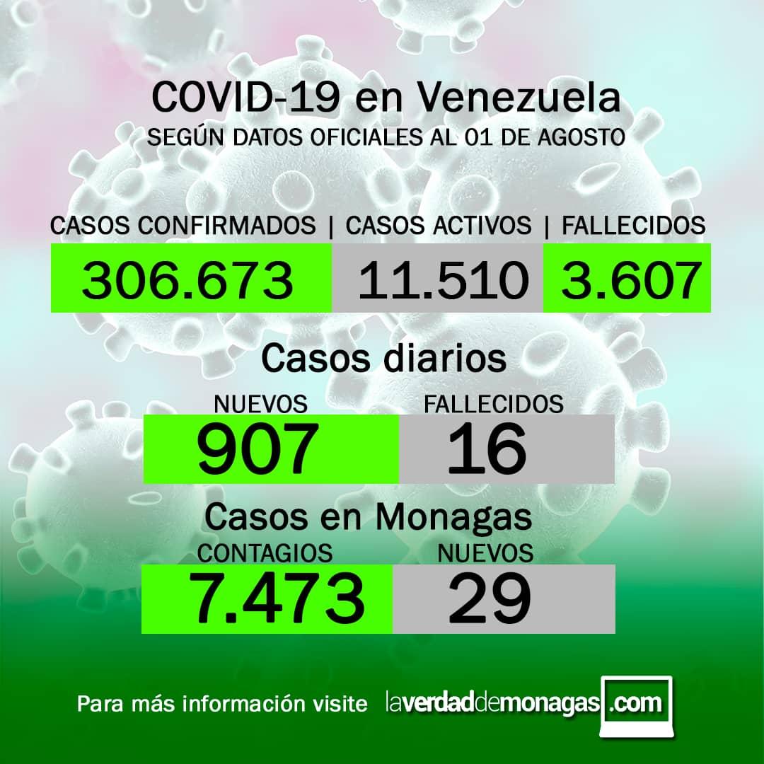 covid 19 en venezuela 29 casos en monagas este domingo 1 de agosto de 2021 laverdaddemonagas.com flyer covid 0108