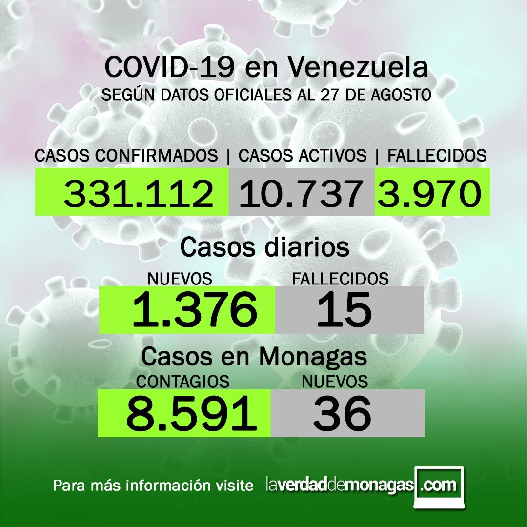 covid 19 en venezuela 36 casos en monagas este viernes 27 de agosto de 2021 laverdaddemonagas.com flyer 2708