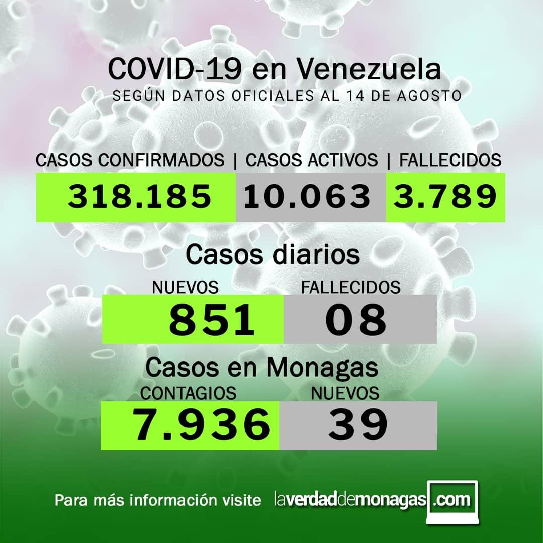 covid 19 en venezuela 39 casos en monagas este sabado 14 de agosto de 2021 laverdaddemonagas.com flyer 1408 covid
