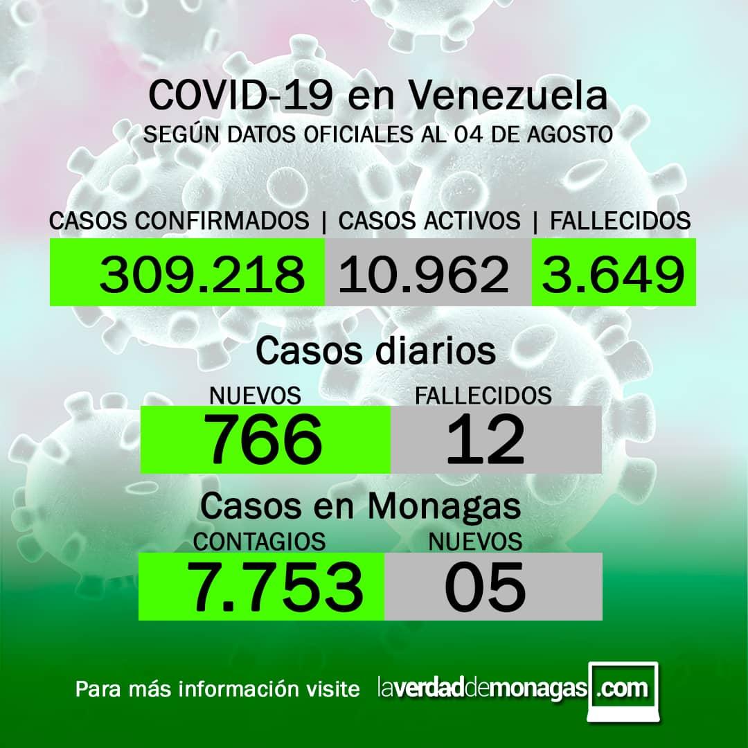 covid 19 en venezuela 5 casos en monagas este miercoles 4 de agosto de 2021 laverdaddemonagas.com flyer 0408