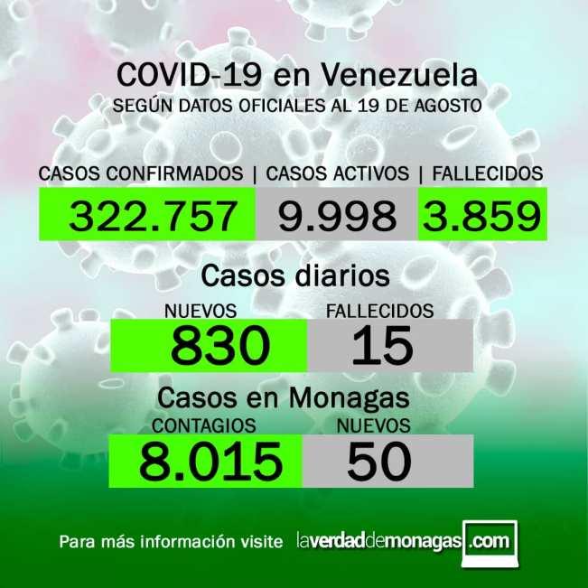 covid 19 en venezuela 50 casos en monagas este jueves 19 de agosto de 2021 laverdaddemonagas.com flyer covid 19 1908