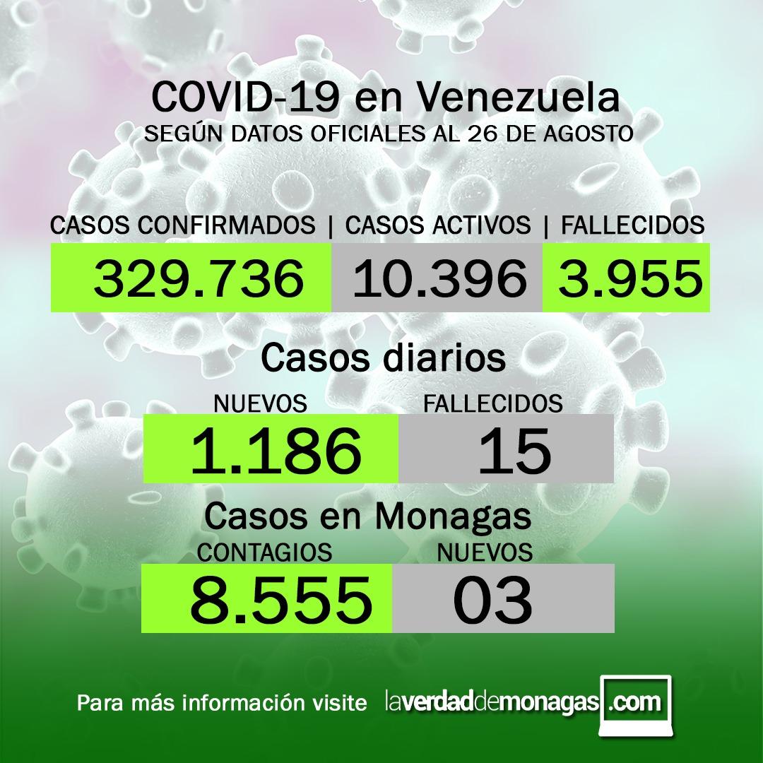 covid 19 en venezuela casos en monagas este jueves 26 de agosto de 2021 laverdaddemonagas.com flyer 2608