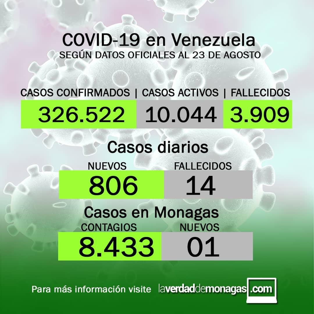 covid 19 en venezuela casos este lunes 23 de agosto de 2021 laverdaddemonagas.com flyer 2308