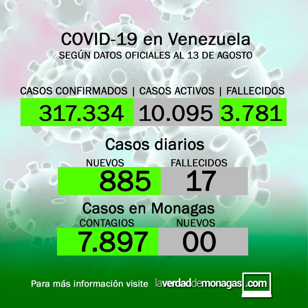 covid 19 en venezuela monagas sin casos este viernes 13 de agosto de 2021 laverdaddemonagas.com flyer1308
