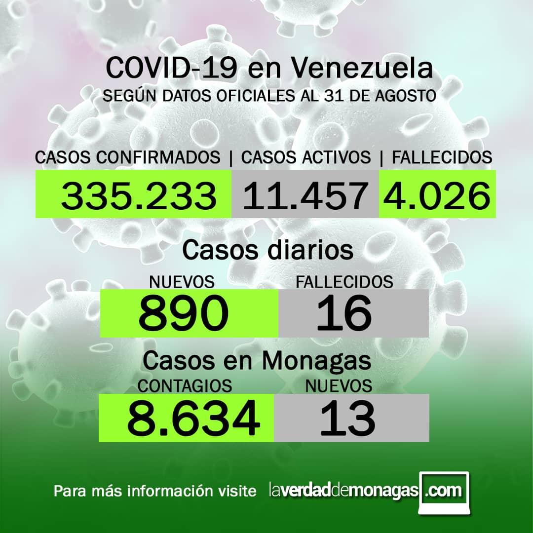 covid 19 en venezuela 13 casos en monagas este martes 31 de agosto de 2021 laverdaddemonagas.com flyer covid19 3109
