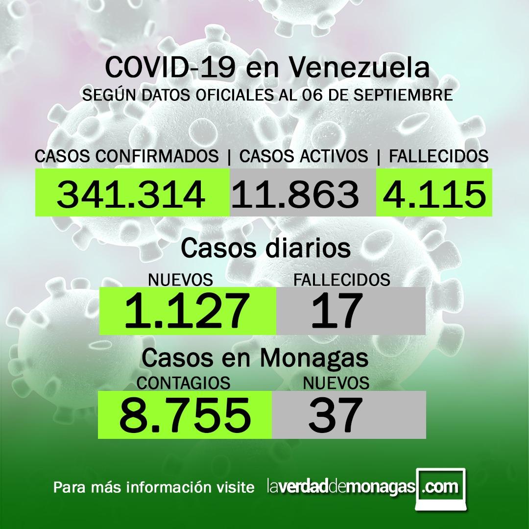 covid 19 en venezuela 37 casos en monagas este lunes 6 de septiembre de 2021 laverdaddemonagas.com flyer 0609