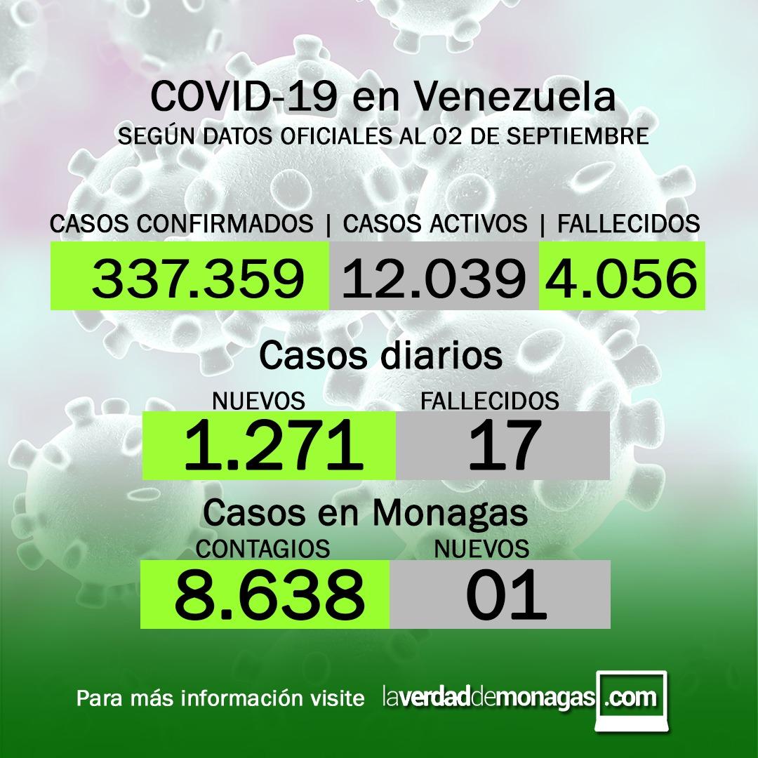 covid 19 en venezuela un caso en monagas este jueves 2 de septiembre de 2021 laverdaddemonagas.com flyer 0209