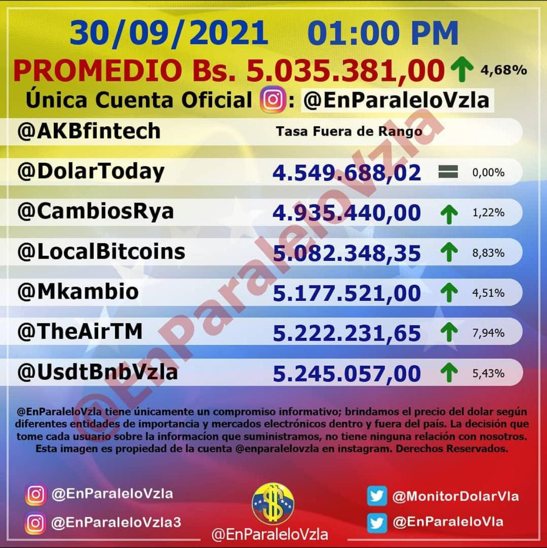 precio del dolar se disparo a bs 5 mil a la 100 pm laverdaddemonagas.com dolar 100 pm