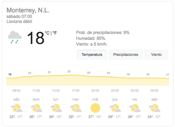 Weather forecast in Monterrey for the following days