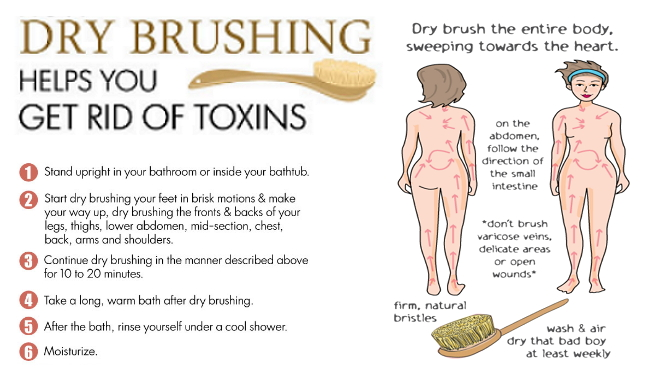Dry-Brushing-How-To
