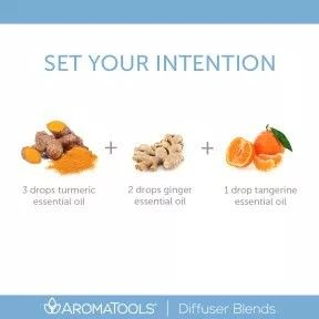 Turmeric diffuser Set intentions