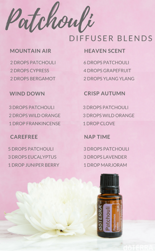 Patchouli diffuser blends