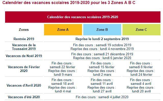 Calendario escolar francés para que veas más claro lo que explico sobre las zonas y las vacaciones.