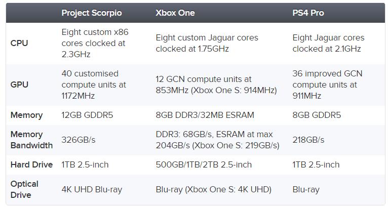 Xbox_One_0