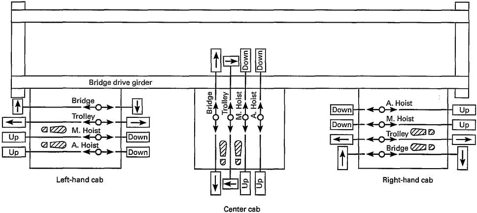 Coffing    2 Ton    Hoist    Wiring    Diagram     Wiring    Diagram