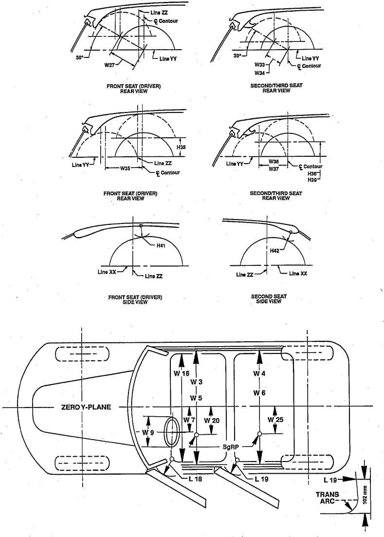 Motor Vehicle Dimensions
