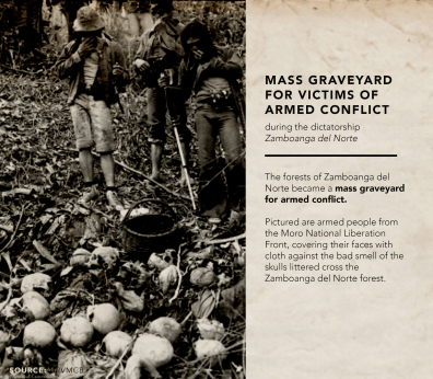 The forests of Zamboanga del Norte became a mass graveyard for victims of armed conflict. Pictured are armed people from the Moro National Liberation Front, covering their faces with cloth against the bad smell of the human remains littered across the Zamboanga del Norte forest. Source: Source: Human Rights Violations Victims' Memorial Commission