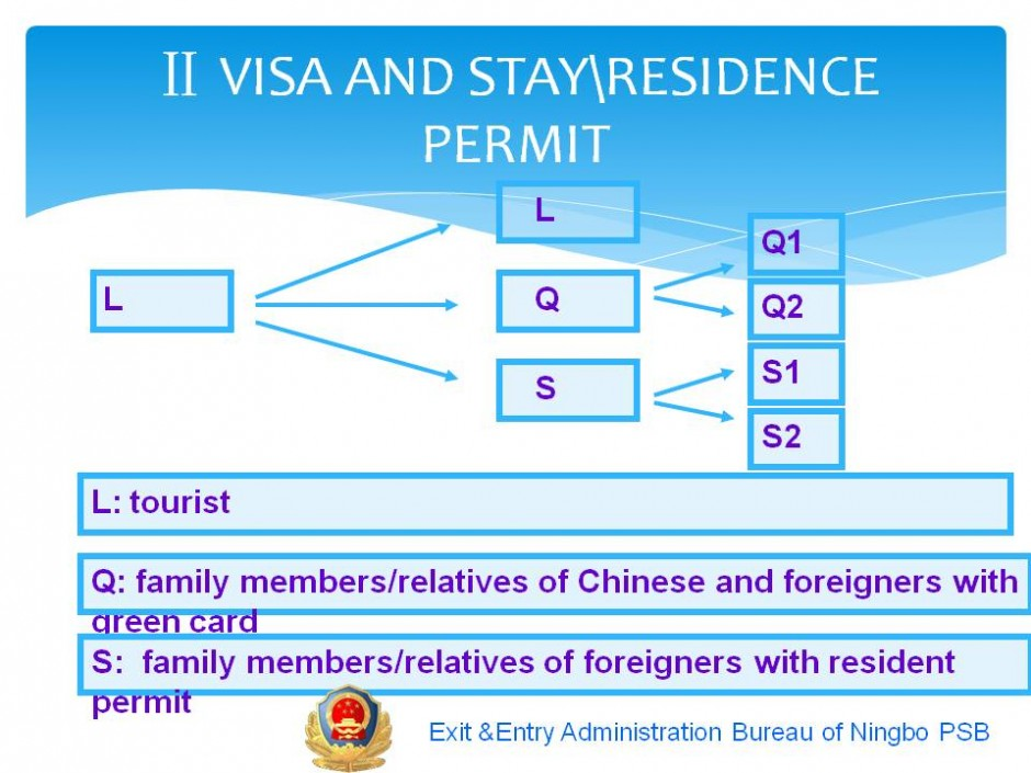 Ministry of foreign affairs notice spells out chinas new visa l split to lqs stopboris Images