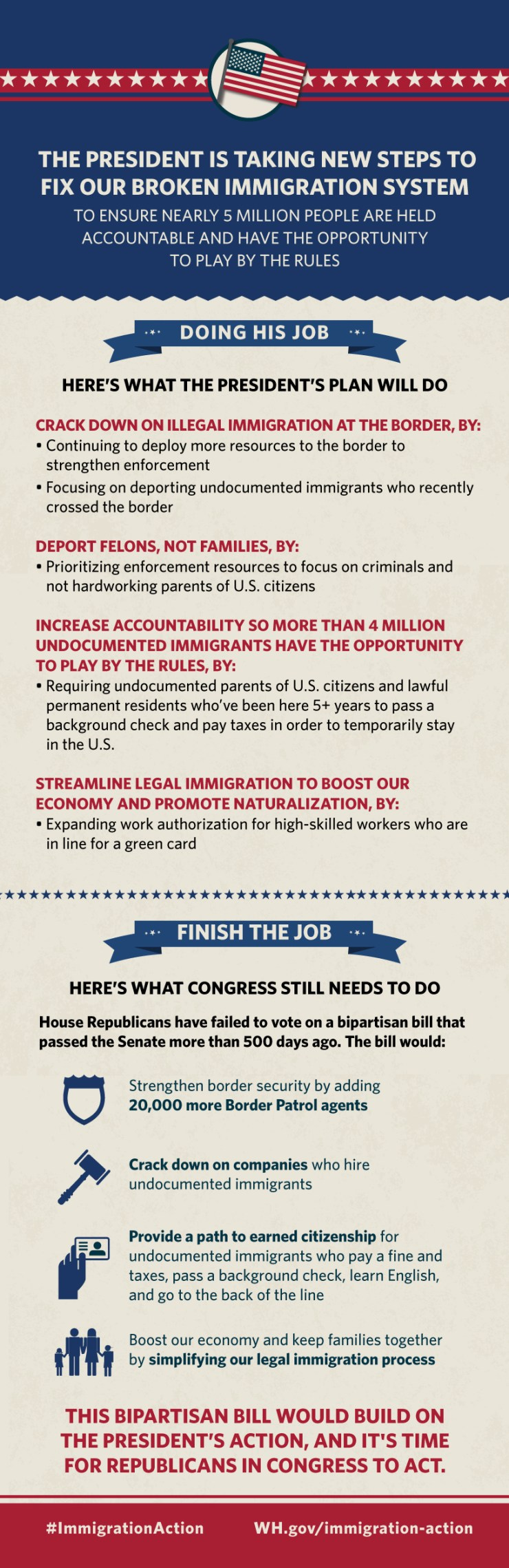 Immigration Reform Graphic