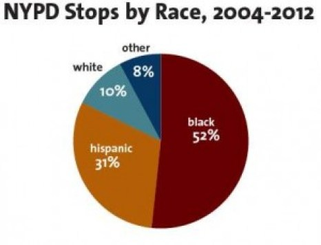 stop-frisk-outcomes-race-1