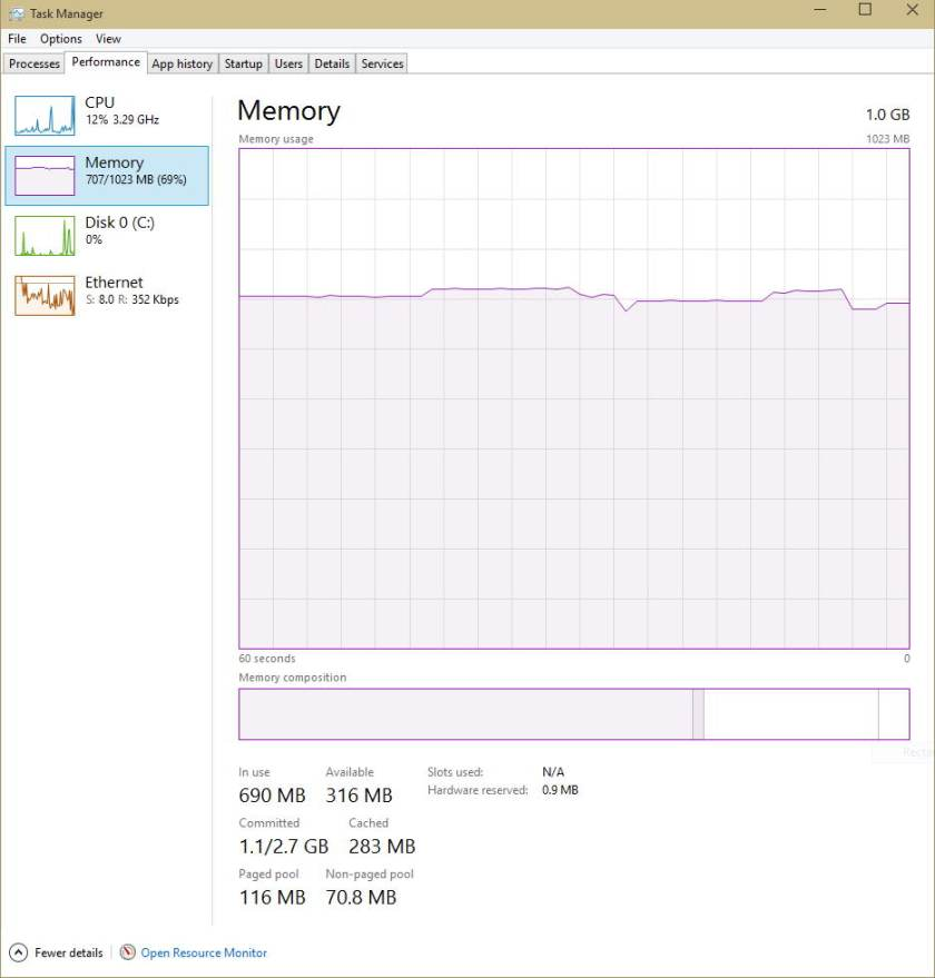 Windows 10 Task Manager