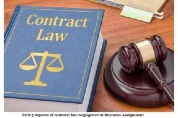 Remedies For Breach Of Contract under Indian Contract Act