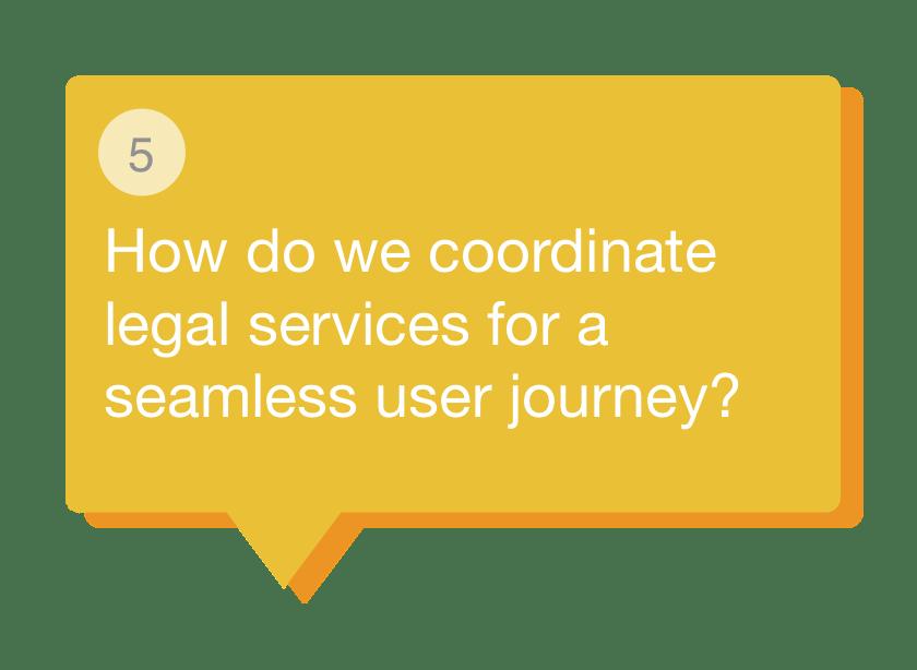 Legal Design Challenges - Coordination