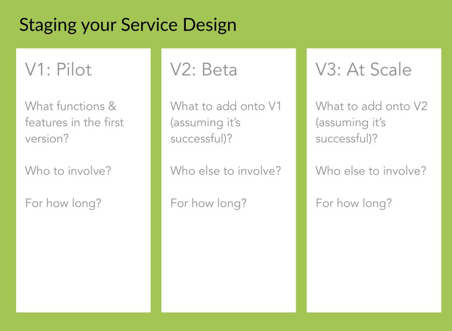 Pilot to Beta to Scale - staging your design - design tool