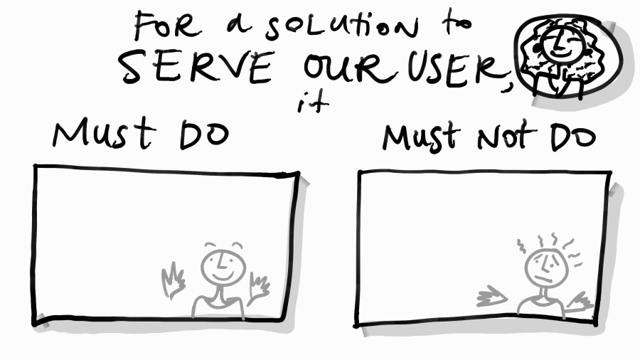 user-requirements-margaret-hagan-design-process-must-do-must-not-do