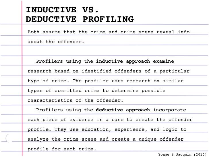 criminal profiling turvey brent e