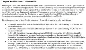 Nova Scotia. Lawyers' Fund for Client Compensation