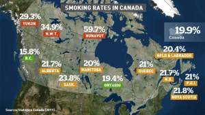 tobacco class action 2. Smoking rates in Canada