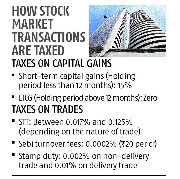 long-term capital gains tax exemption