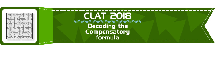 CLAT PG LLM NUALS Compensatory Formula Explained Mock Tests Sample Papers