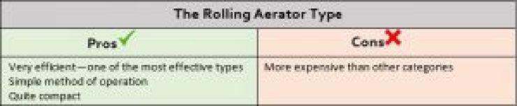 rolling-aerator-type
