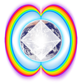 Circumpolar Rainbow Bridge Visualization