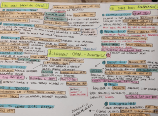 Louise's mind map showing the colours and links.