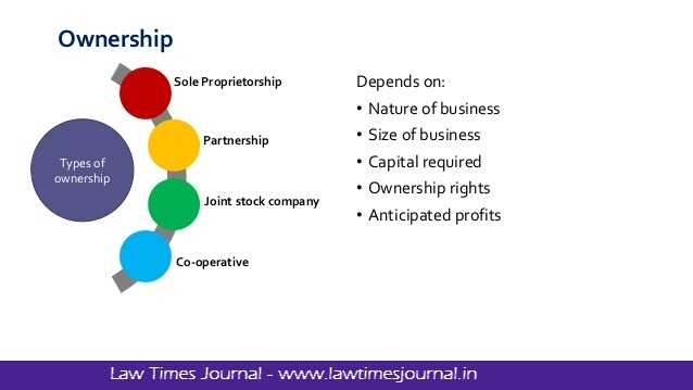 types of companies in india pdf