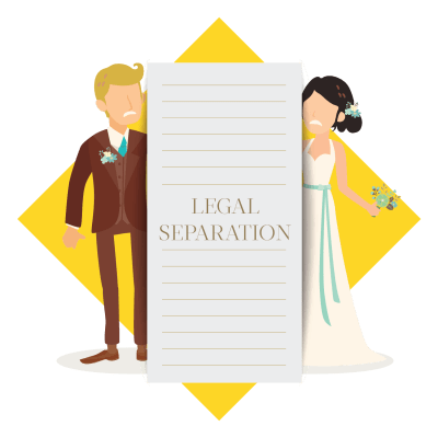An angry wedding couple facing legal separation.