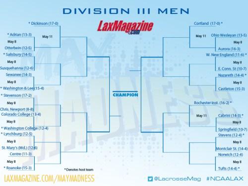 2013 NCAA DIV III Mens Lacrosse Championships LAXBUZZ