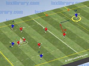 heavy on ball pressure defense play