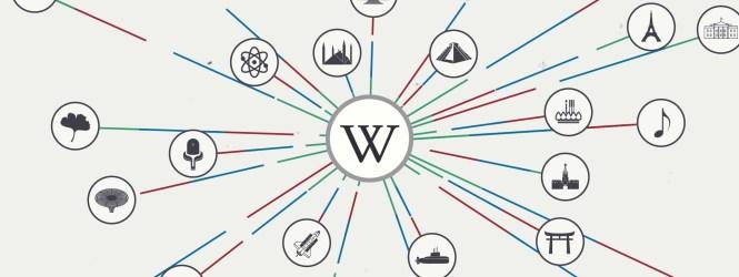 Primero fueron los libros, luego Internet, luego Wikipedia