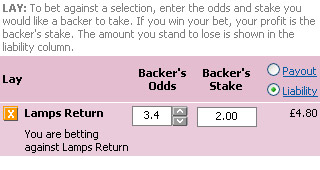 What Is A Lay Bet