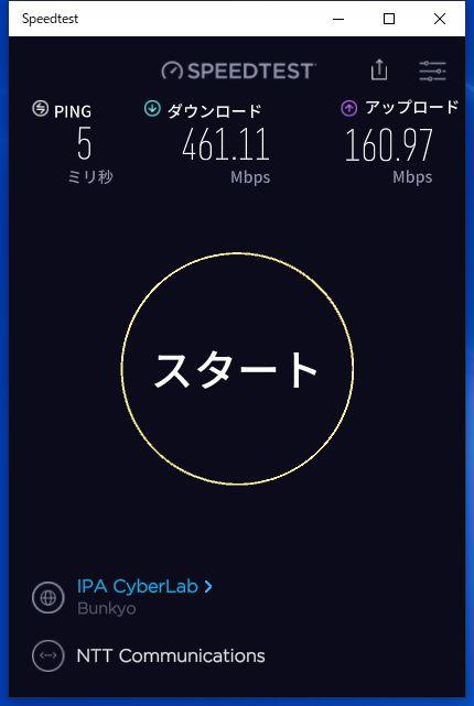 2020年6月19日深夜の有線LAN測定結果