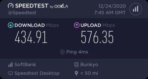 ソフトバンク光IPv6高速ハイブリッドの速度