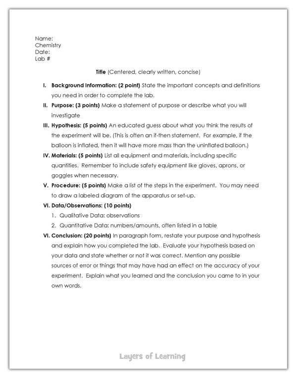 Lab write up template for middle grades and high school.