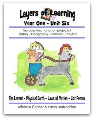 Layers of Learning Unit 1-6