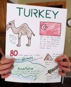 An illustrated fact sheet about Turkey. This method can be used to learn facts about anything, not just countries.